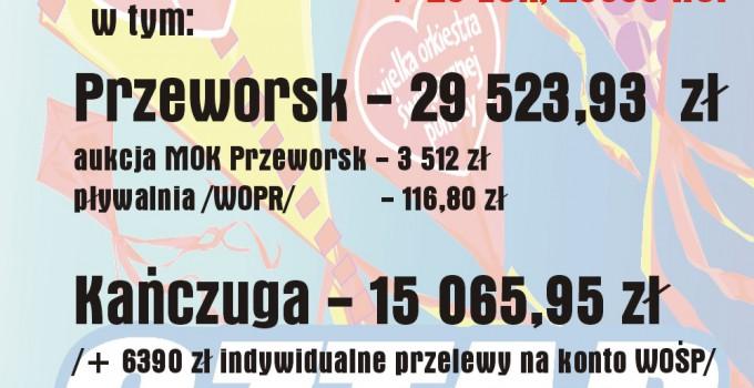 26 Finał WOŚP – sztab 2298